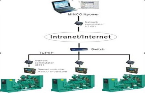 Generator-Monitoring-System-Lab